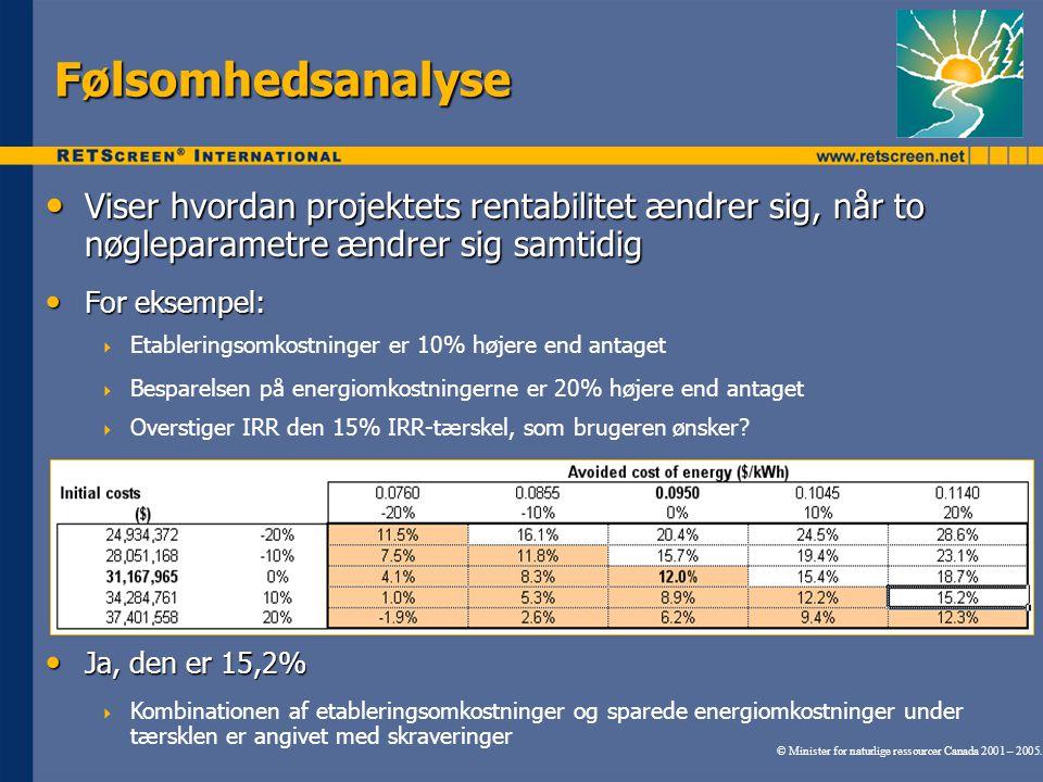 Følsomhedsanalyse Viser hvordan projektets rentabilitet ændrer sig, når to nøgleparametre ændrer sig samtidig.