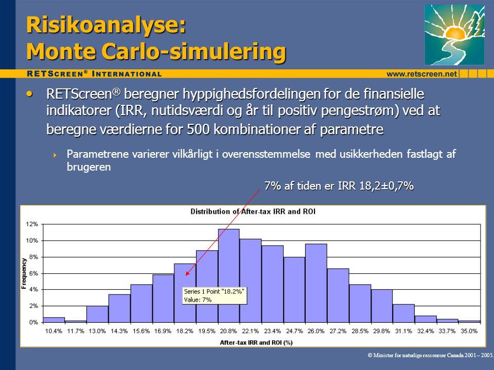 Risikoanalyse: Monte Carlo-simulering