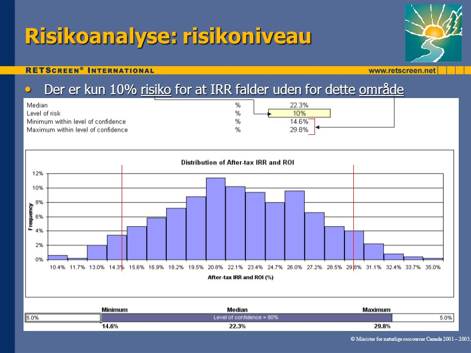 Risikoanalyse: risikoniveau