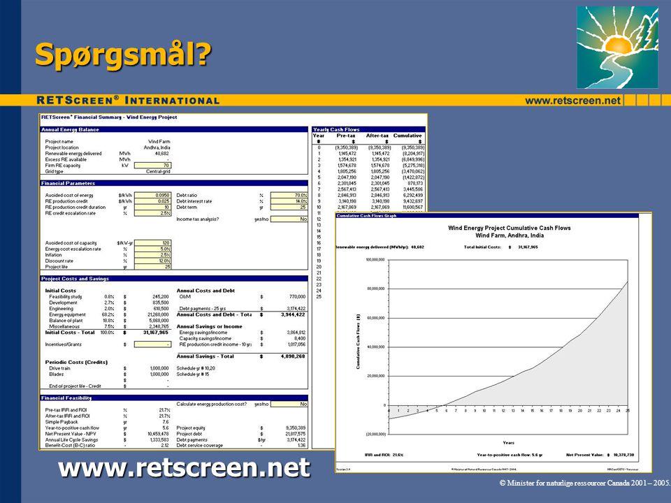 Spørgsmål www.retscreen.net