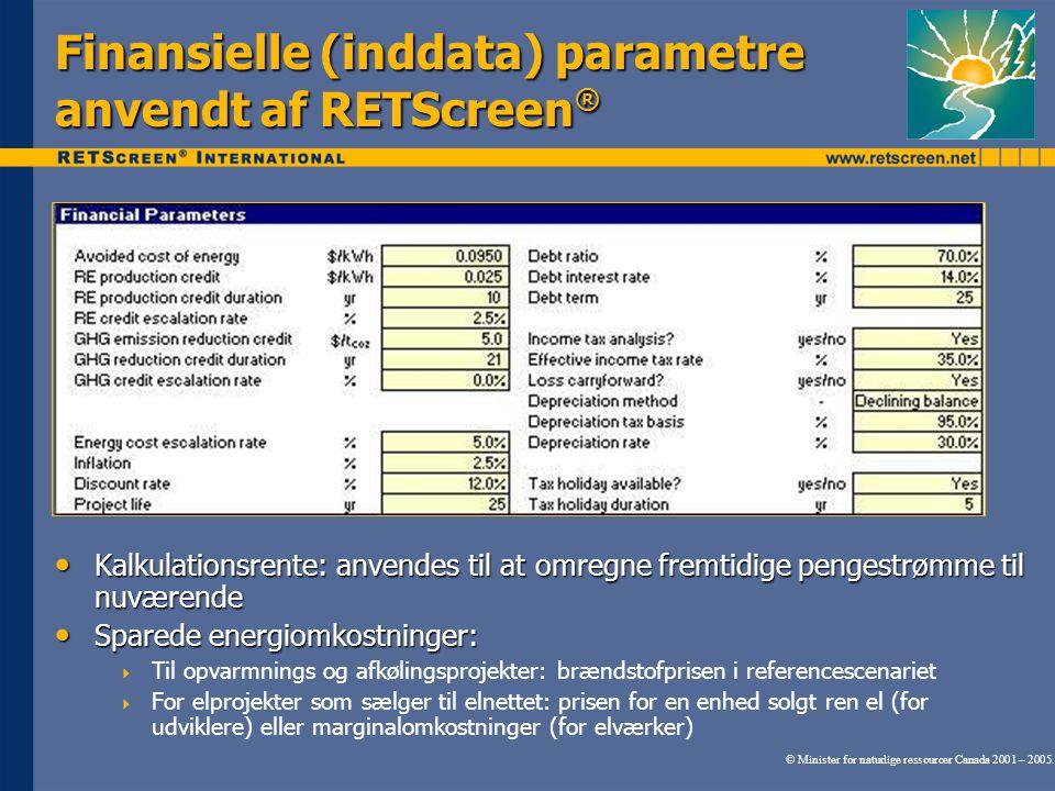 Finansielle (inddata) parametre anvendt af RETScreen®