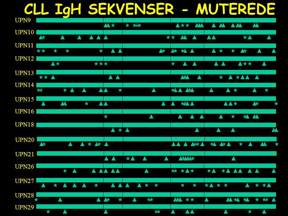 CLL IgH SEKVENSER - MUTEREDE