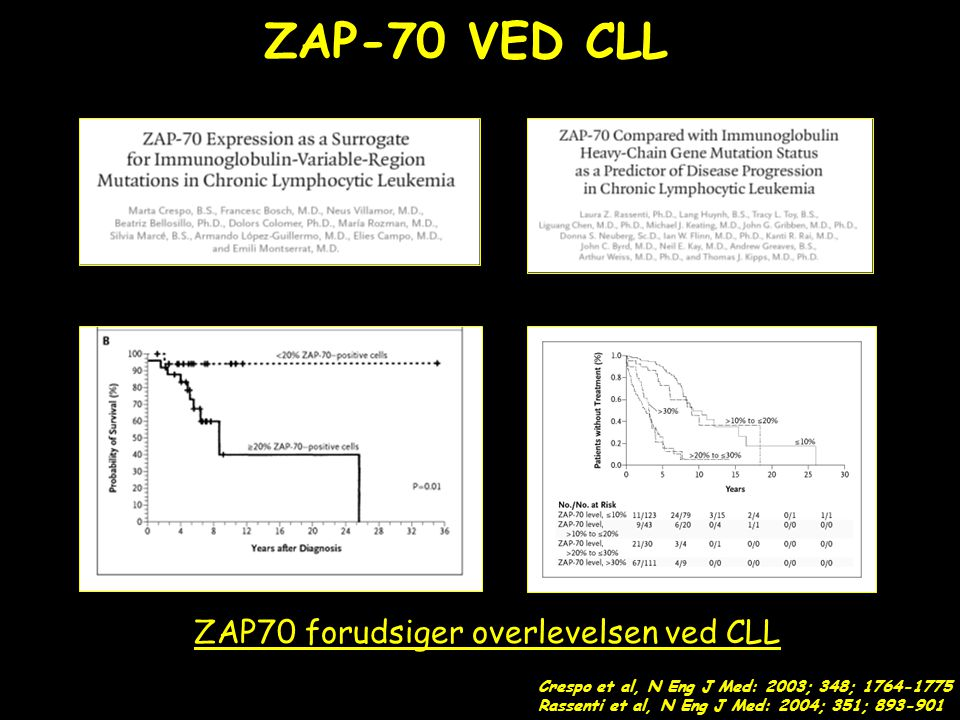 ZAP-70 VED CLL ZAP70 forudsiger overlevelsen ved CLL