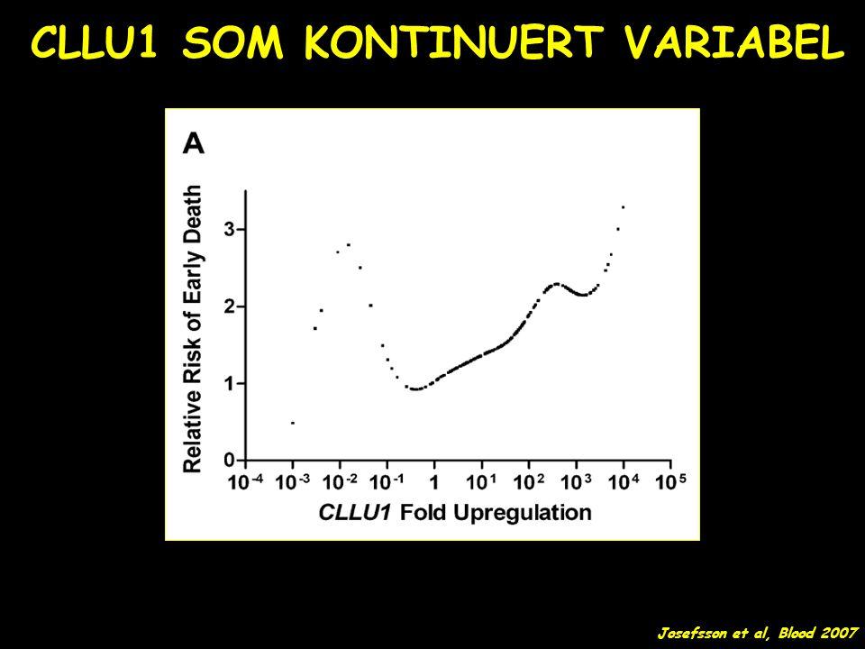 CLLU1 SOM KONTINUERT VARIABEL