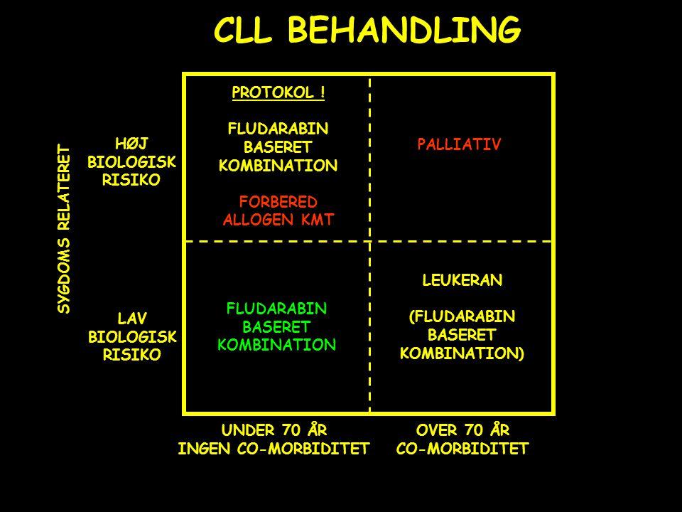 CLL BEHANDLING PROTOKOL ! FLUDARABIN BASERET KOMBINATION FORBERED