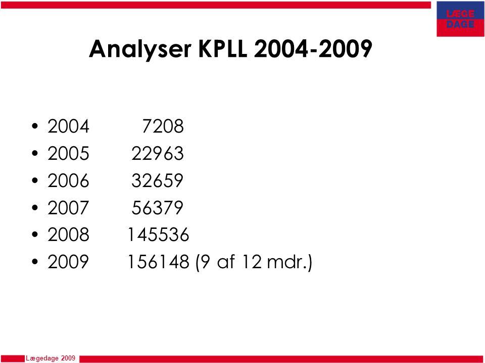 Analyser KPLL 2004-2009 2004 7208. 2005 22963.