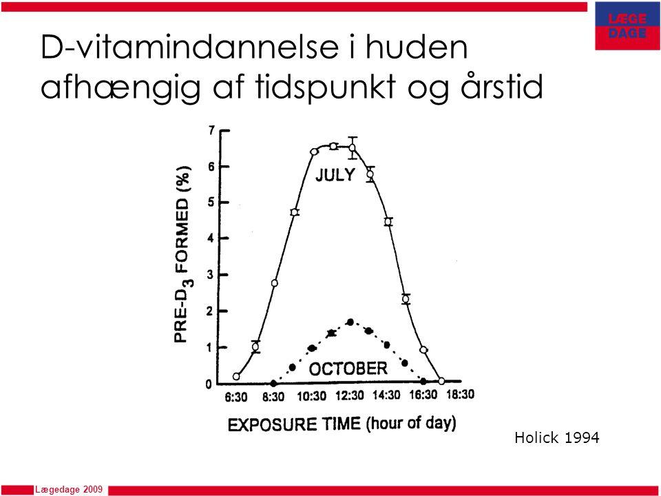 D-vitamindannelse i huden afhængig af tidspunkt og årstid