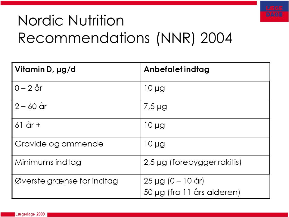 Nordic Nutrition Recommendations (NNR) 2004