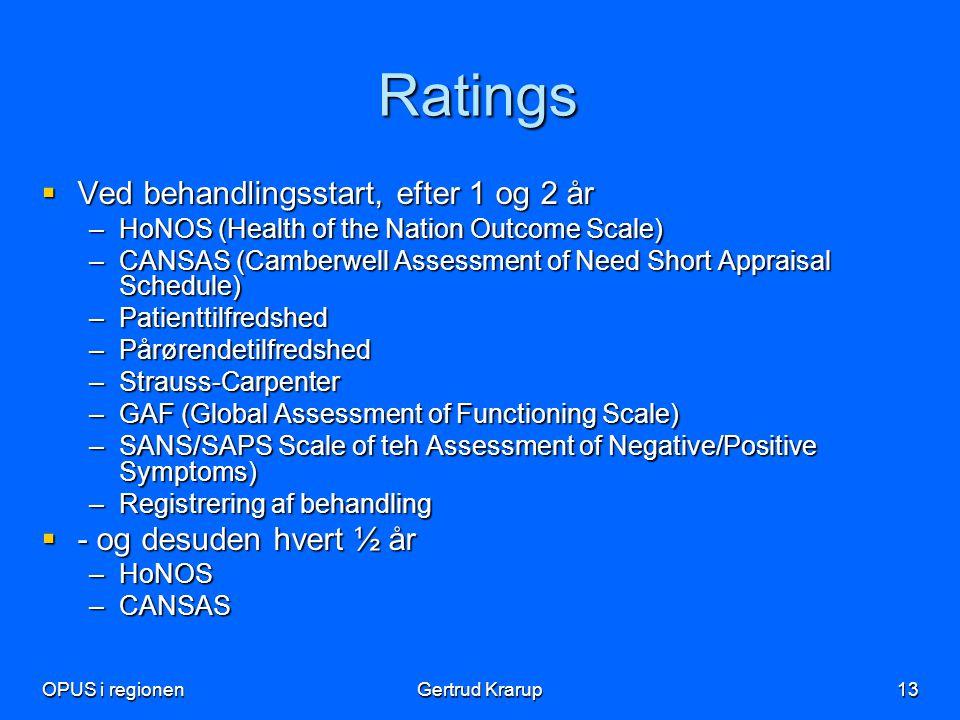 Ratings Ved behandlingsstart, efter 1 og 2 år - og desuden hvert ½ år