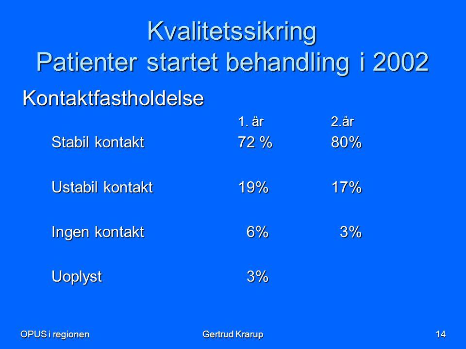 Kvalitetssikring Patienter startet behandling i 2002