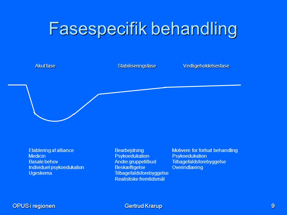 Fasespecifik behandling