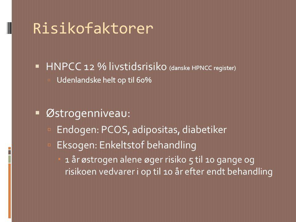 Risikofaktorer Østrogenniveau: