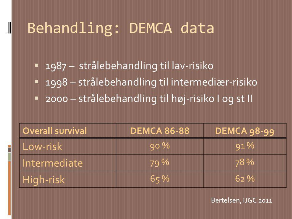 Behandling: DEMCA data