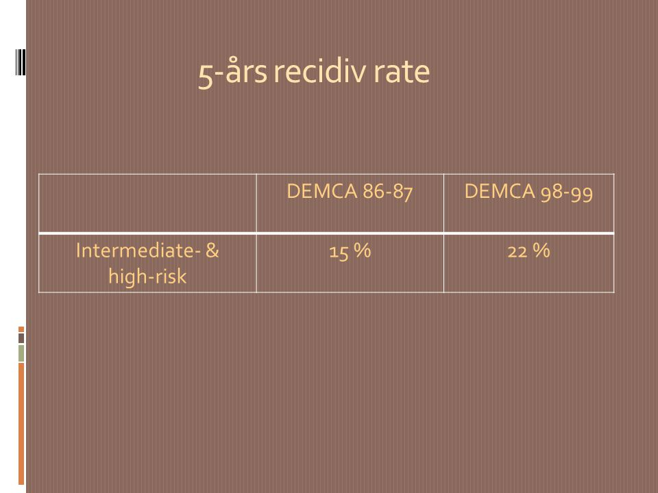 5-års recidiv rate DEMCA 86-87 DEMCA 98-99 Intermediate- & high-risk
