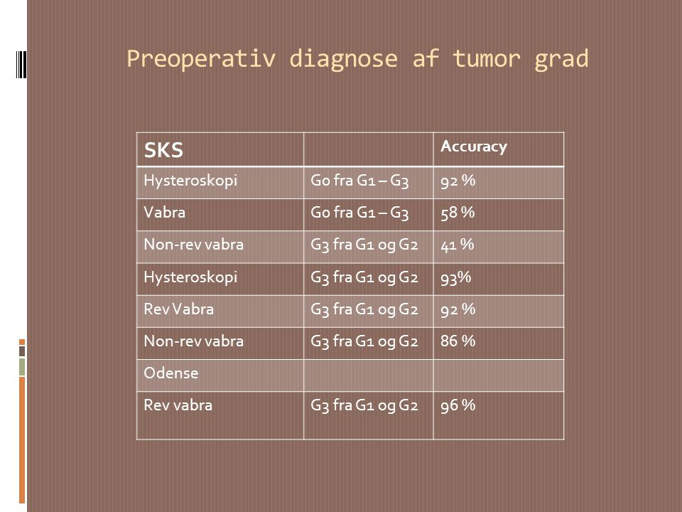 Preoperativ diagnose af tumor grad