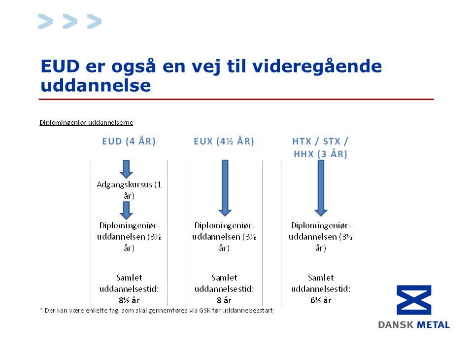 EUD er også en vej til videregående uddannelse
