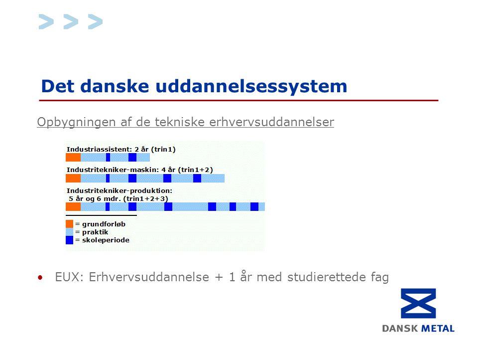 Det danske uddannelsessystem
