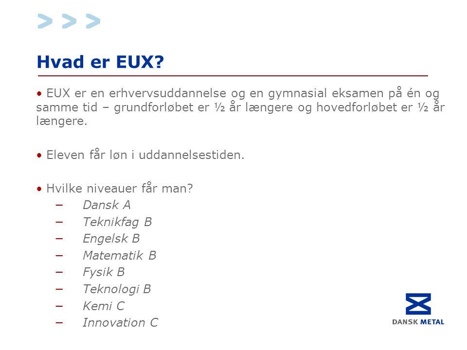Hvad er EUX