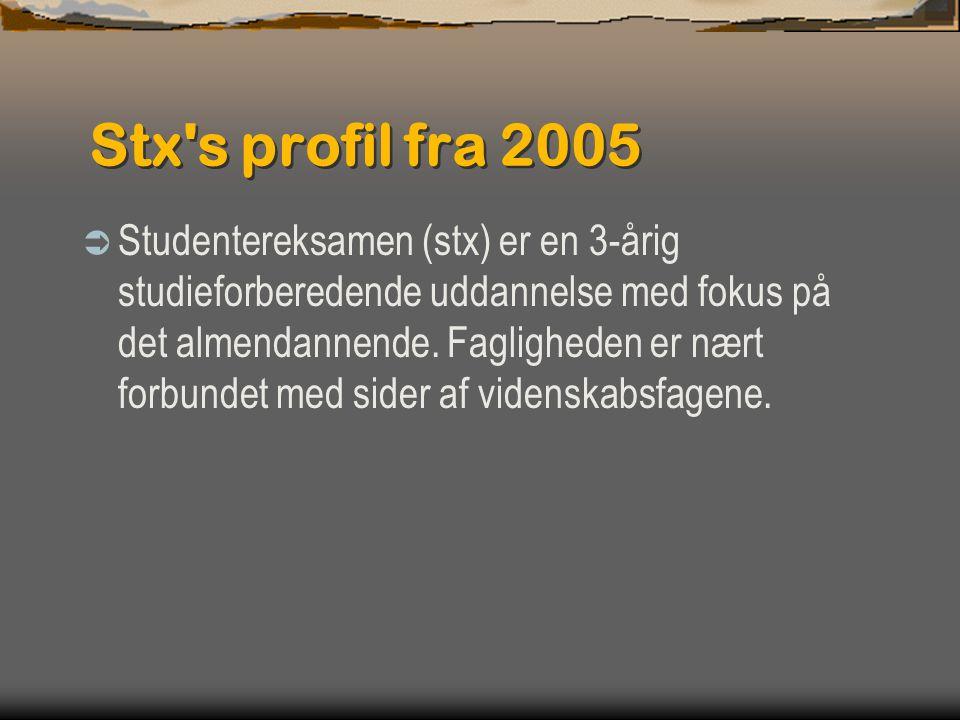 Stx s profil fra 2005