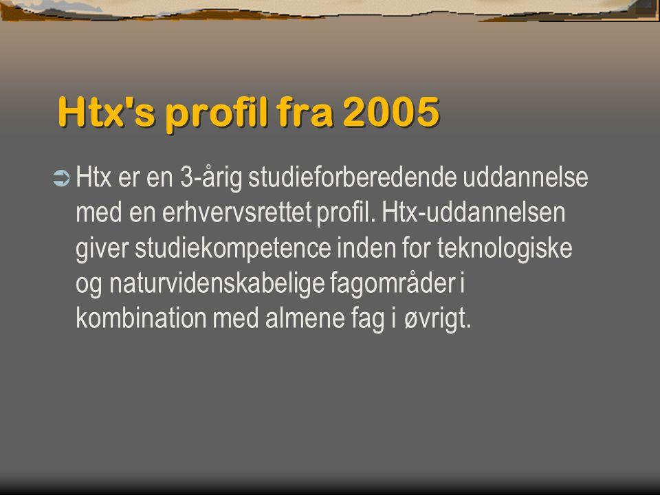 Htx s profil fra 2005
