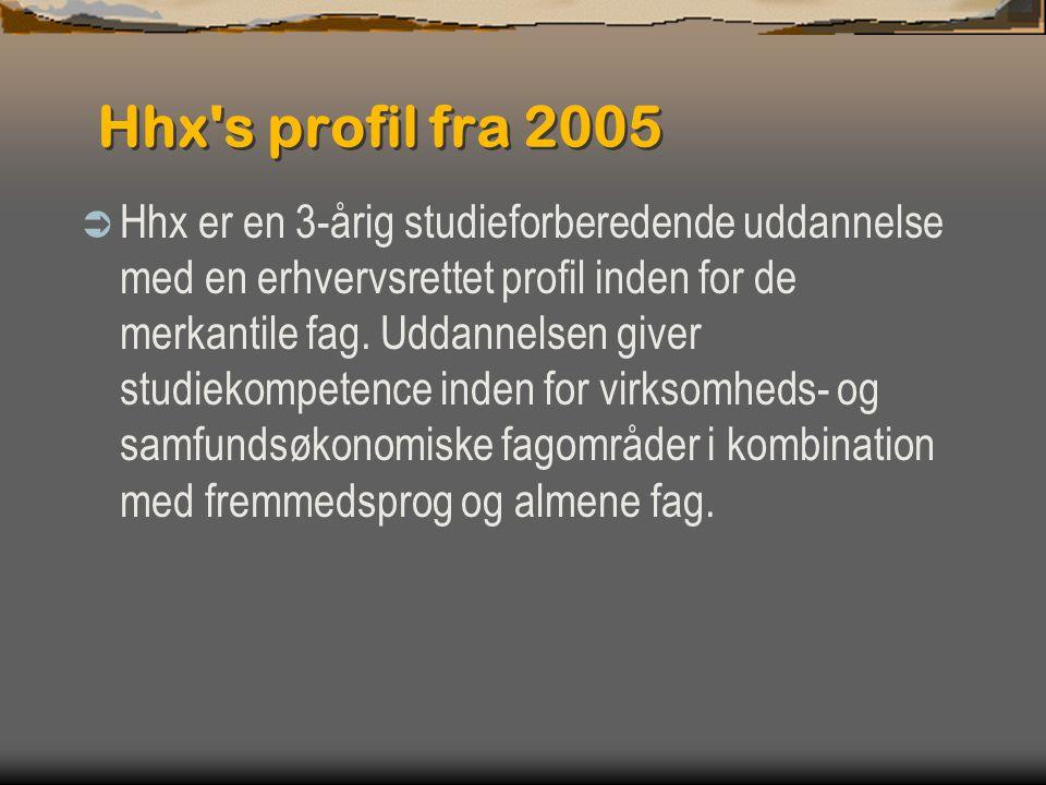 Hhx s profil fra 2005