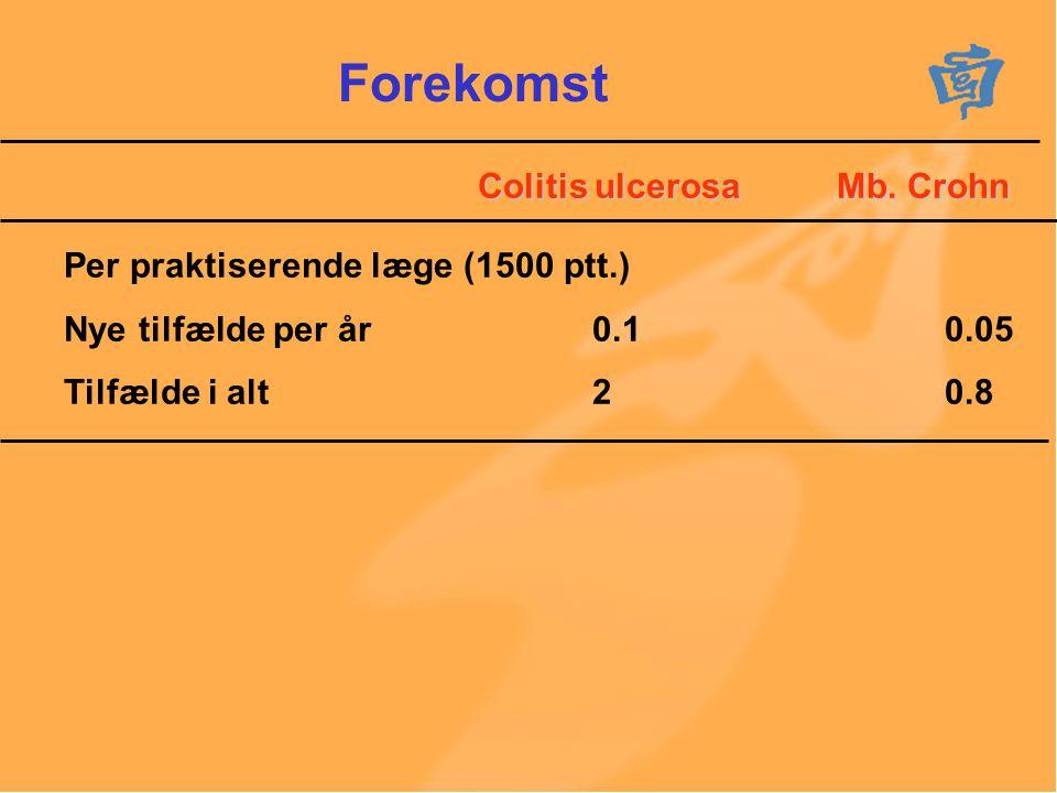 Forekomst Colitis ulcerosa Mb. Crohn