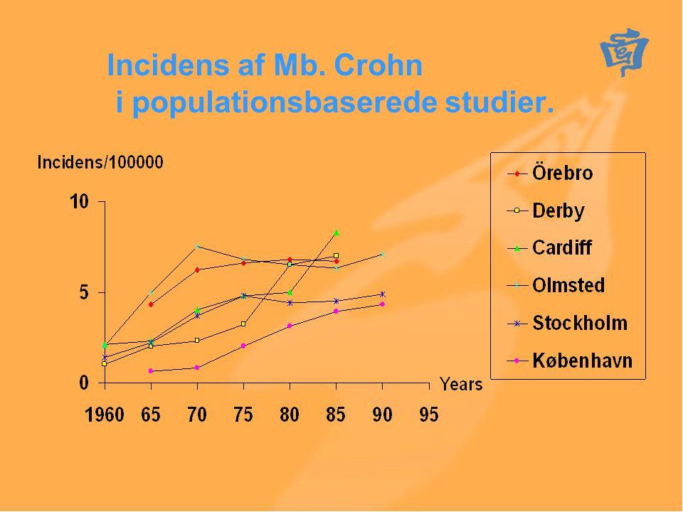 Incidens af Mb. Crohn i populationsbaserede studier.