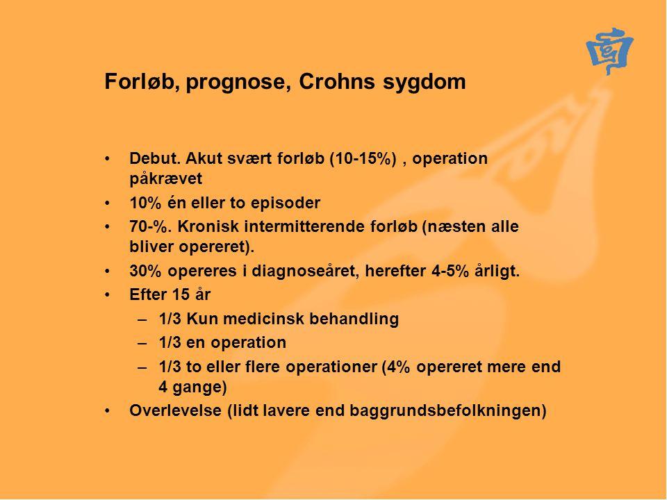 Forløb, prognose, Crohns sygdom