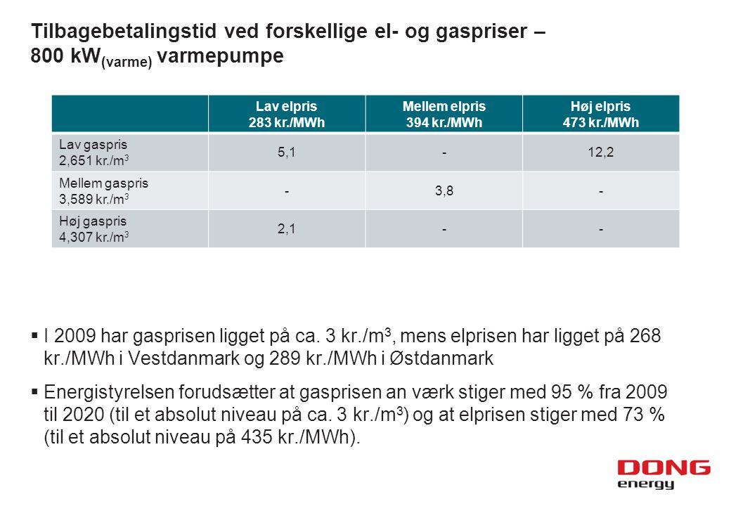 Tilbagebetalingstid ved forskellige el- og gaspriser – 800 kW(varme) varmepumpe