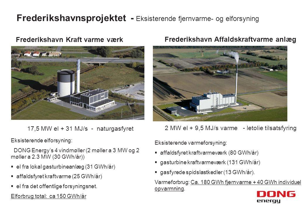 Frederikshavn Kraft varme værk