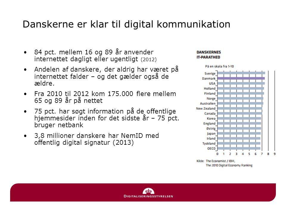 Danskerne er klar til digital kommunikation