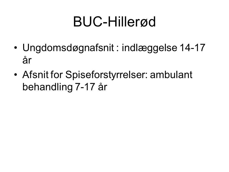 BUC-Hillerød Ungdomsdøgnafsnit : indlæggelse 14-17 år