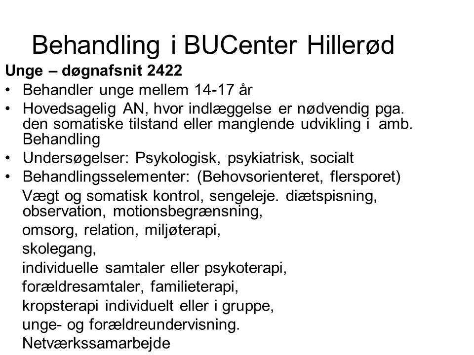 Behandling i BUCenter Hillerød