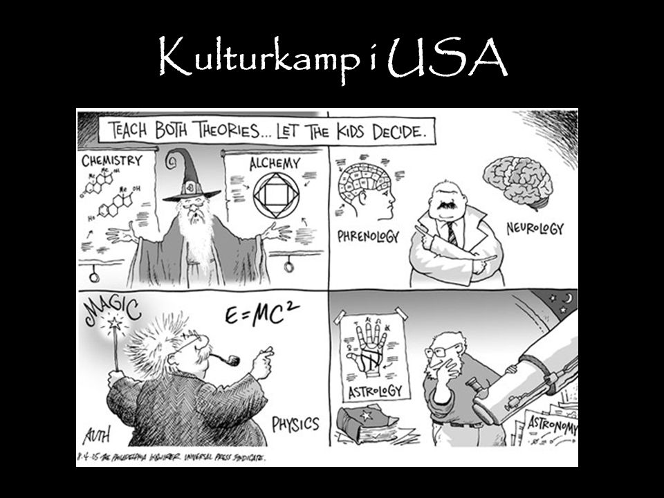 Kulturkamp i USA
