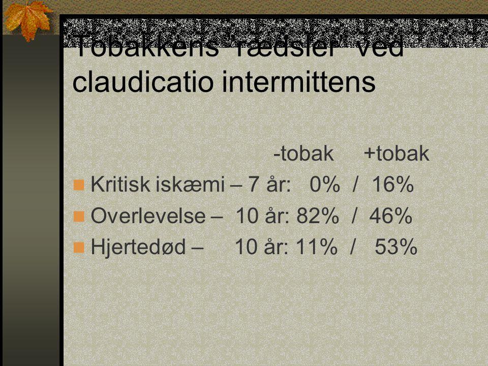 Tobakkens rædsler ved claudicatio intermittens