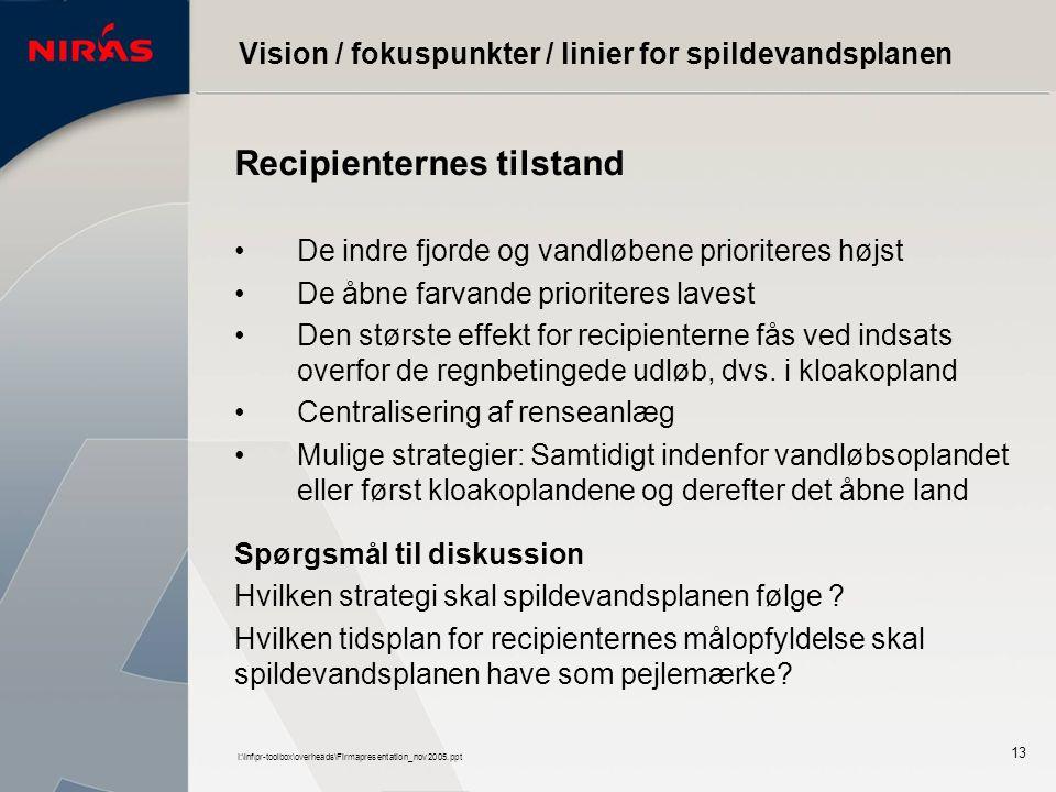 Vision / fokuspunkter / linier for spildevandsplanen