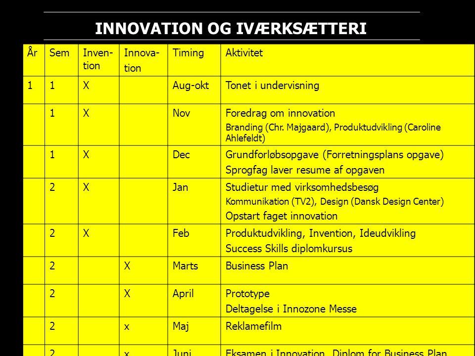 Foredrag om innovation