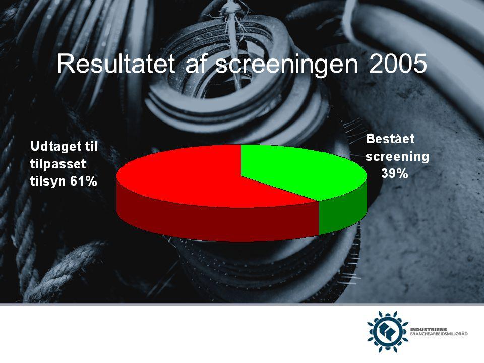 Resultatet af screeningen 2005