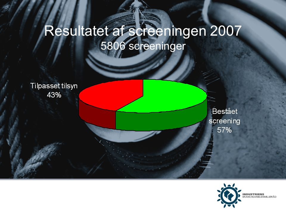 Resultatet af screeningen 2007 5806 screeninger