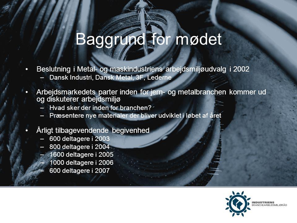 Baggrund for mødet Beslutning i Metal- og maskindustriens arbejdsmiljøudvalg i 2002. Dansk Industri, Dansk Metal, 3F, Lederne.