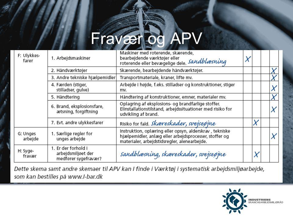 Fravær og APV