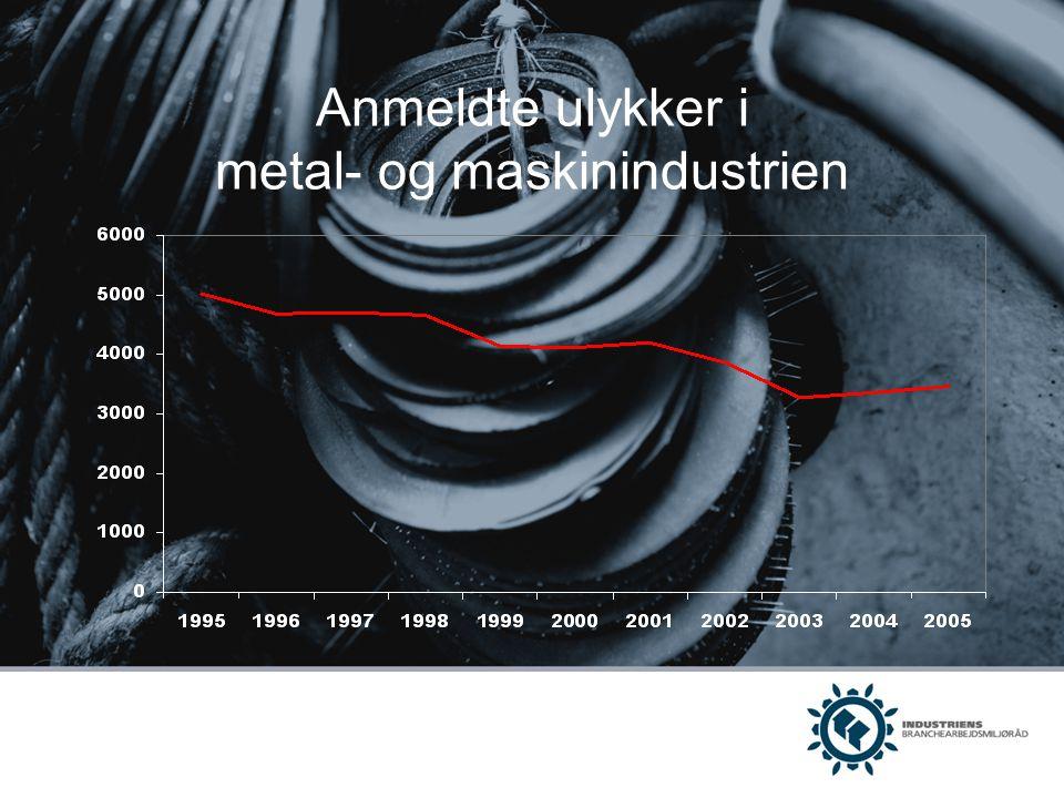 Anmeldte ulykker i metal- og maskinindustrien