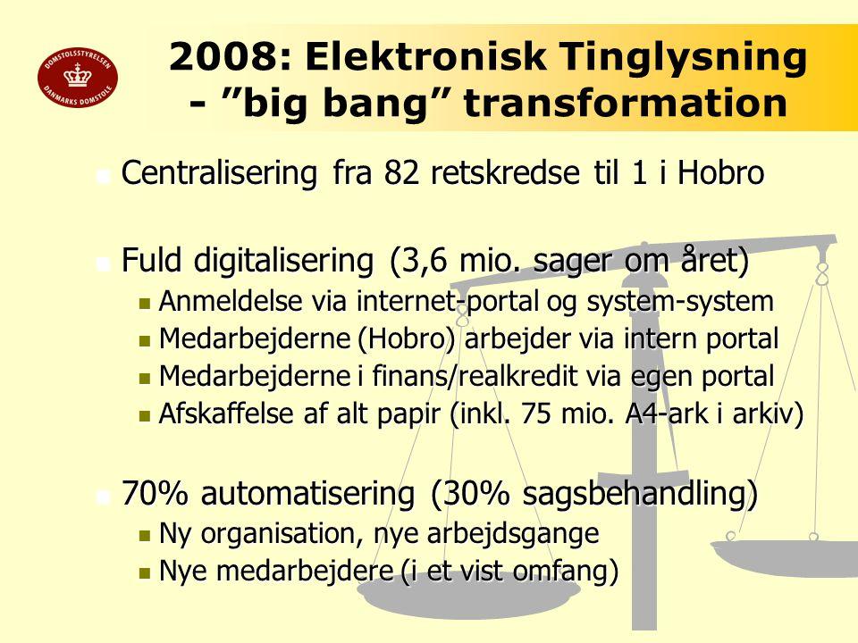 2008: Elektronisk Tinglysning - big bang transformation