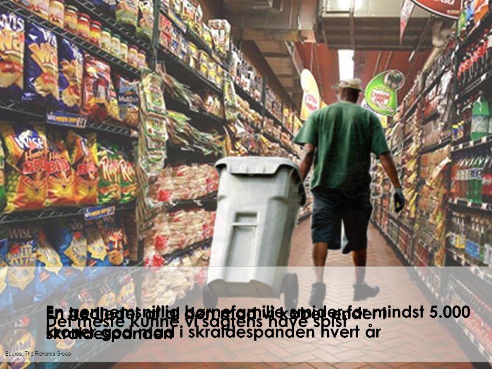 En tredjedel af al den mad vi køber ender i skraldespanden