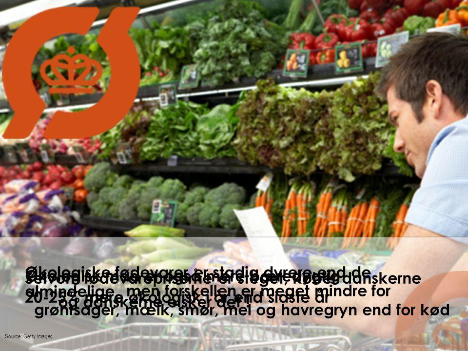 Økologiske fødevarer er stadig dyrere end de almindelige..