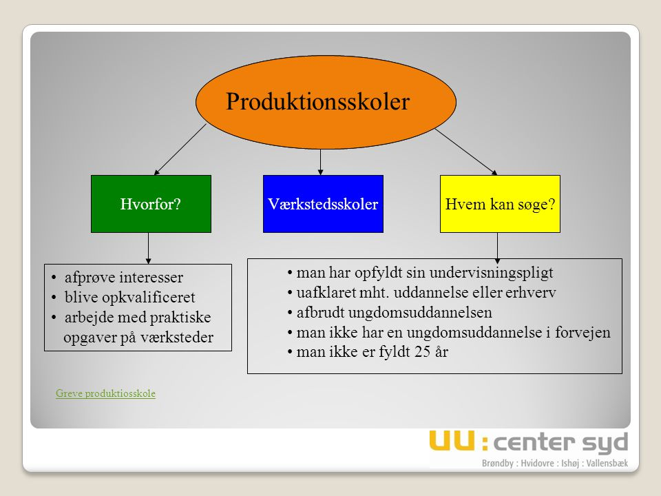 Produktionsskoler Produktionsskoler Hvorfor Værkstedsskoler