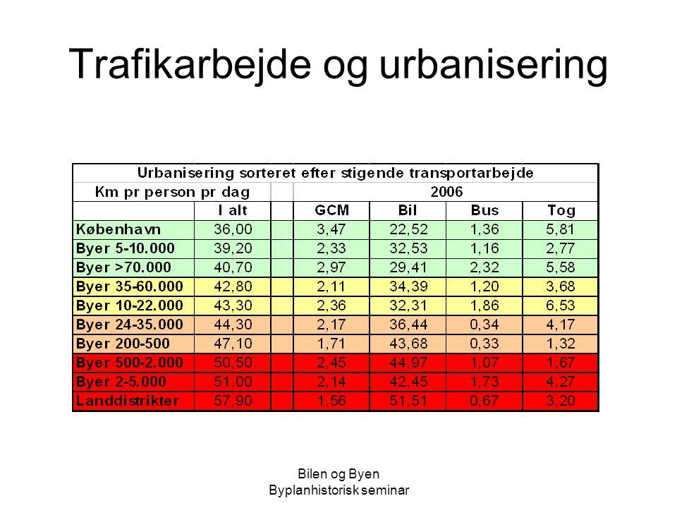 Trafikarbejde og urbanisering