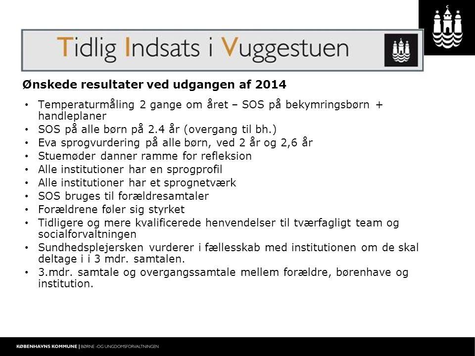 Ønskede resultater ved udgangen af 2014