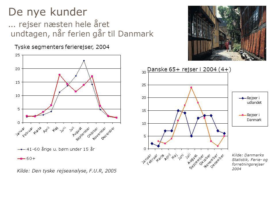De nye kunder … rejser næsten hele året undtagen, når ferien går til Danmark
