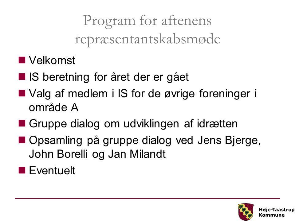 Program for aftenens repræsentantskabsmøde